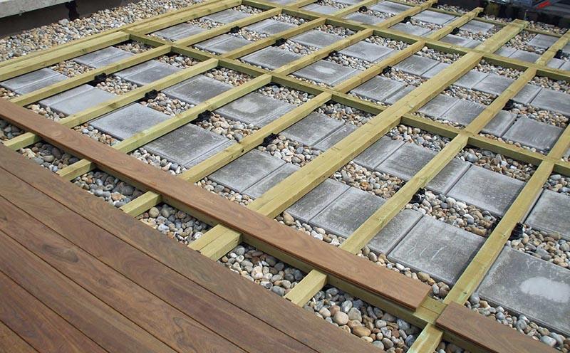Castore WPC und Holz installation